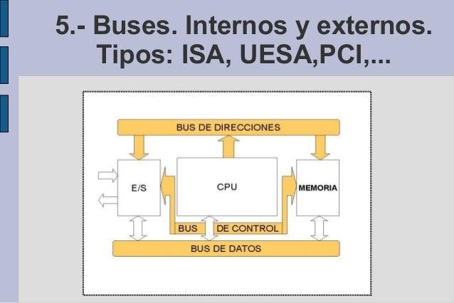 5.- Buses. Internos y externos.    Tipos: ISA, UESA,PCI,...