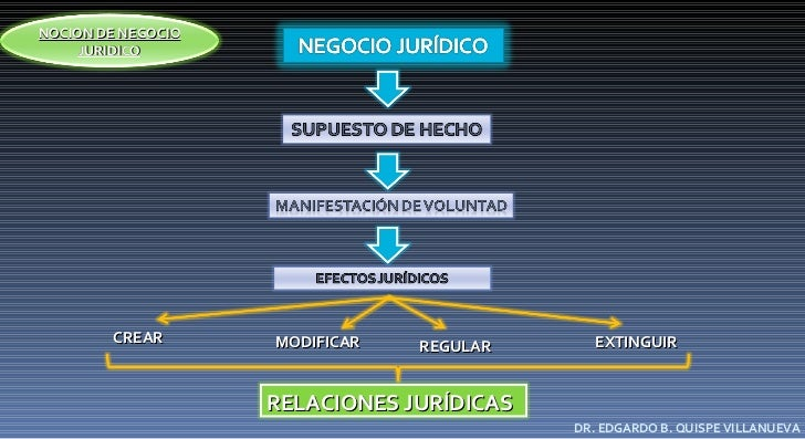 Curso juridico