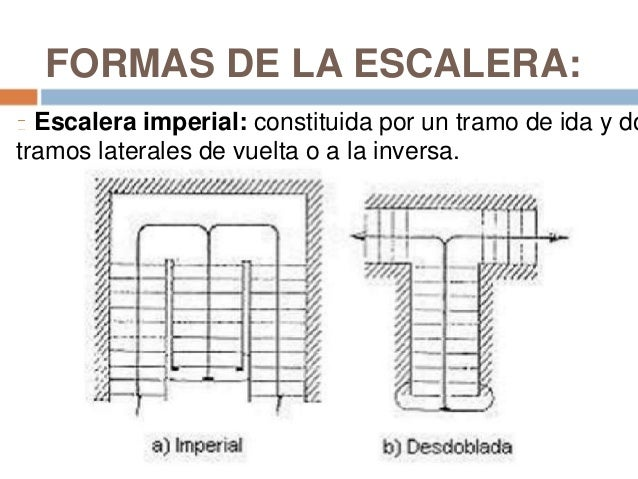 Escalones y escaleras for Formas de escaleras