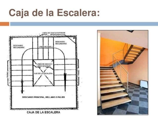 Escalones y escaleras for Escaleras 4 metros