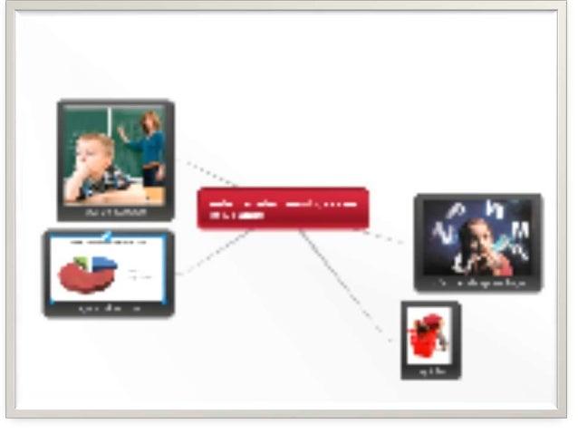 Diapositivas del diplomado
