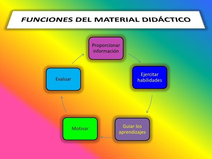 Noticias moreover Subregion Valles Del Tuy together with Diapositivas De Material Didactico further 12141 Pandillas Juveniles En Bolivia additionally Te Deseo Un Excelente Inicio De Semana. on oscar de la paz
