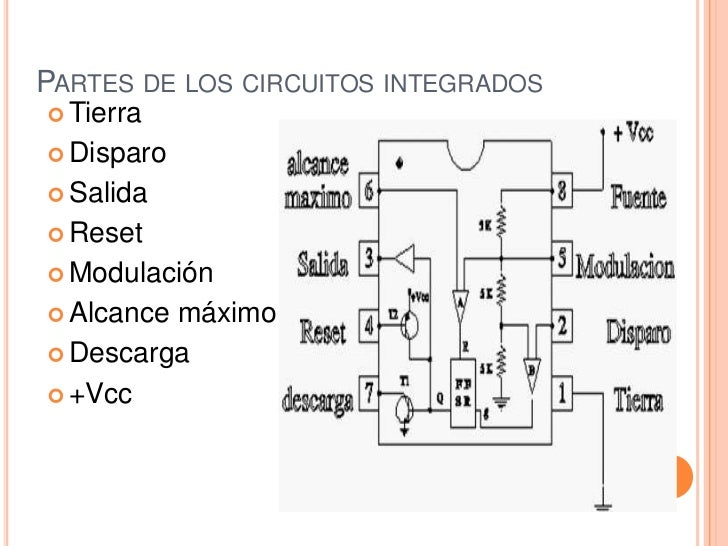Circuito Integrado : Circuitos integrados y chip