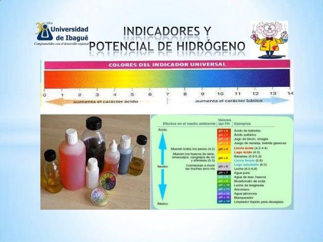 Fenolftaleina Papel tornasol papel indicador de pH Rojo congo naranja de metilo Alizarina