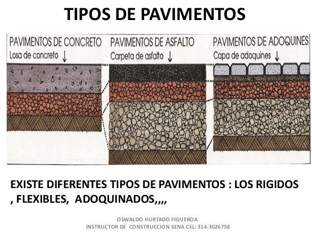 Diapositivas pavimentos - Tipos de pavimentos ...