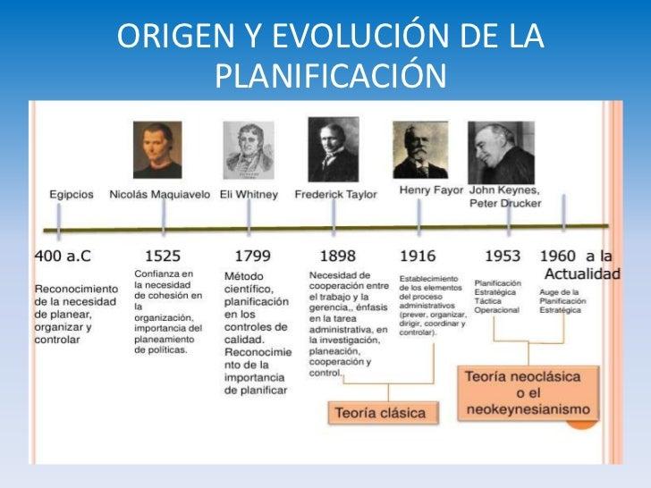 Historia Del Pan Y La Panificacion Diapositivas