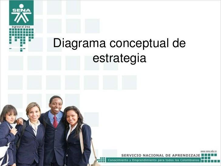 Ingrese el área<br />Diagrama conceptual de estrategia<br />