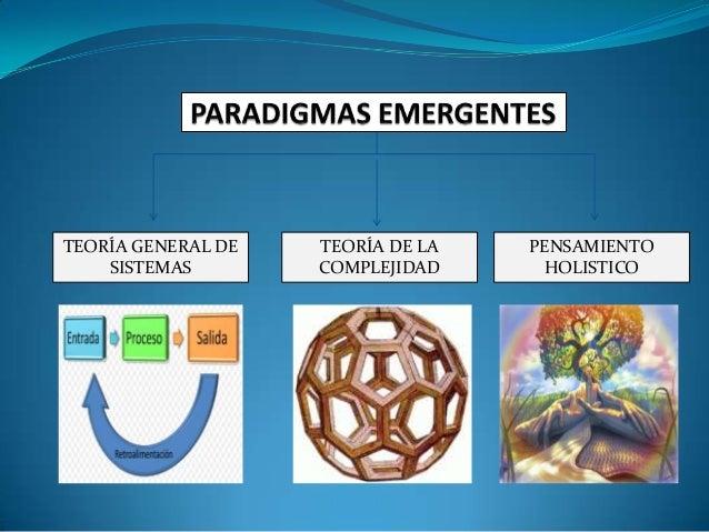 TEORÍA GENERAL DESISTEMASTEORÍA DE LACOMPLEJIDADPENSAMIENTOHOLISTICO