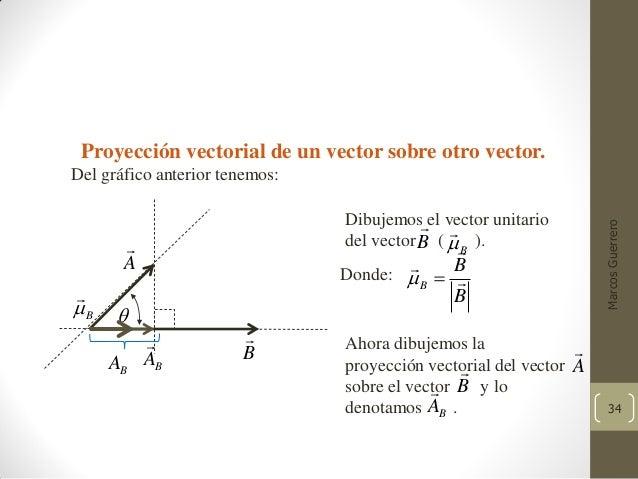 Proyeccion Sobre un Vector de un Vector Sobre Otro