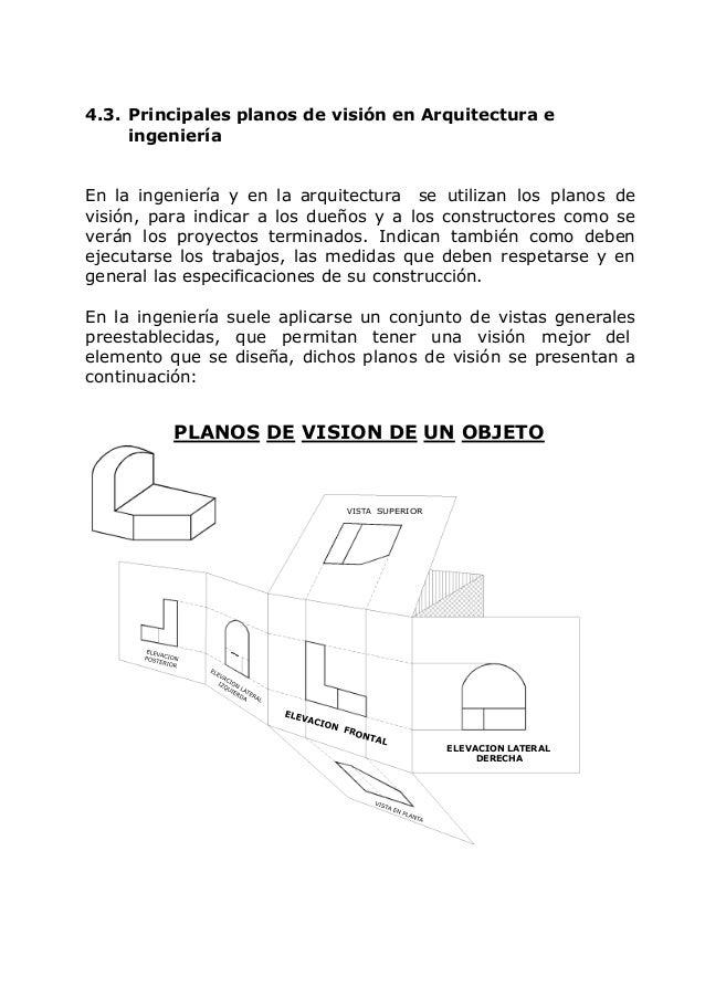 Principales planos arquitectonicos images for Que es un plano arquitectonico