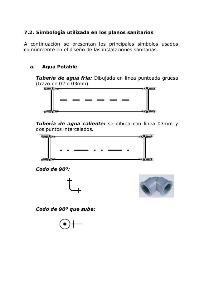 Dibujo arquitectonico for Simbologia arquitectonica para casas