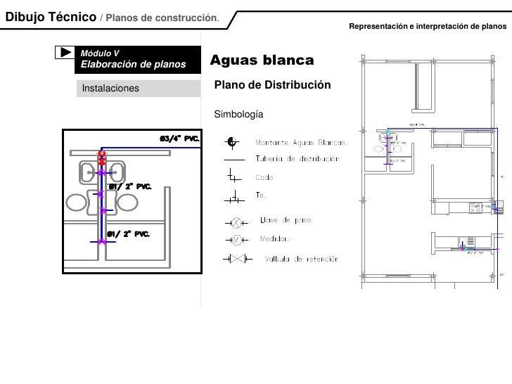 Unidad Vi Elementos Arquitectnicos Instalaciones Electricas Y