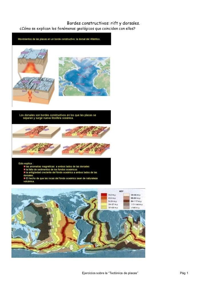 Bordes constructivos: rift y dorsales.¿Cómo se explican los fenómenos geológicos que coinciden con ellos?                 ...