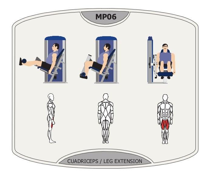 Dibujos de trabajo de ejercicios