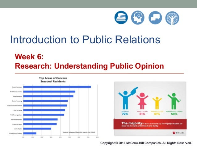 Introduction to Public Relations Week 6: Research: Understanding Public Opinion  McGraw-Hill/Irwin  Copyright © 2012 McGra...