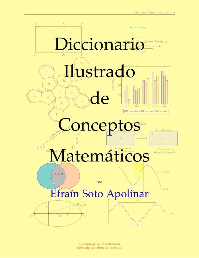 ´ Libro de Distribucion Gratuita  C  N  D  Exponente  Diccionario  25 = 32  Base  25  Potencia  = 2 × 2 × 2 × 2 × 2 = 32 5...
