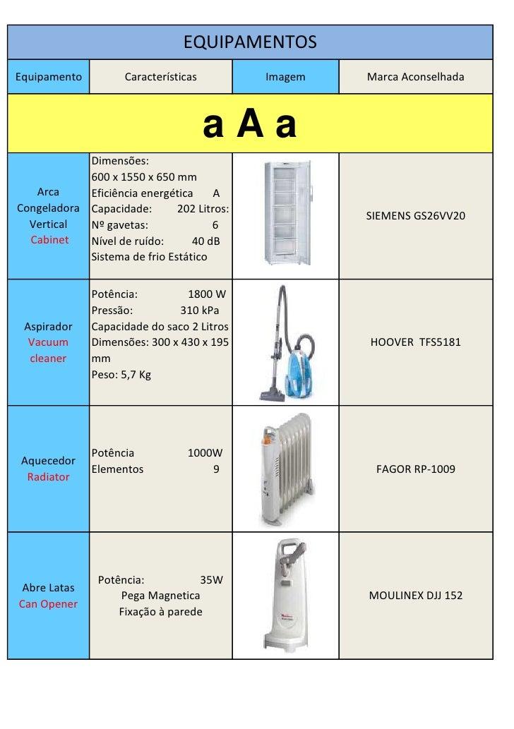 EQUIPAMENTOS Equipamento         Características         Imagem   Marca Aconselhada                                       ...