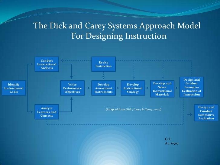 Dick careyisd model_gi