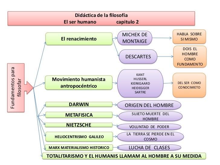 Didáctica de la filosofía                         El ser humano            capitulo 2                                     ...