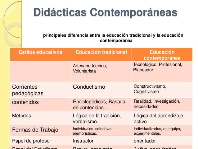 Did cticas contempor neas - Diferencia entre arquitectura moderna y contemporanea ...