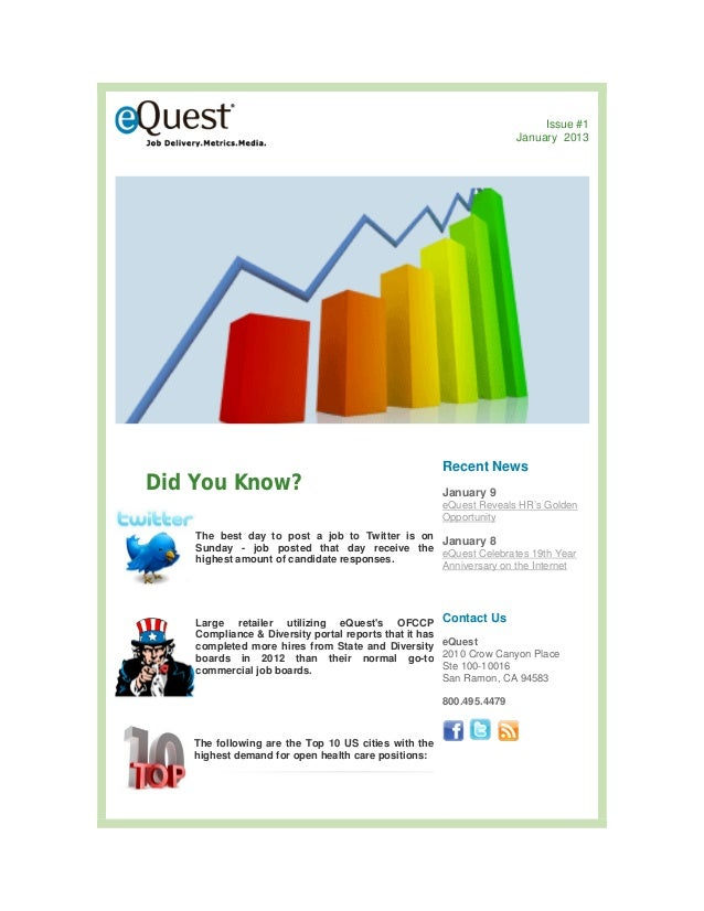 "eQuest's Big Data for HR - ""Did you know? - #1 Posting on Twitter, Compliance Site Hiring, and Hottest Cities for Healthcare Hiring"""
