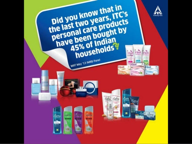 Did you know series on ITC Limited