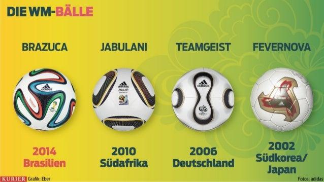 Quelle: Adidas Grafik: Eber Weitere Infografiken auf http://kurier.at/infografik