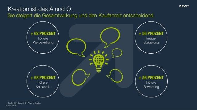 Kreation ist das A und O.  Sie steigert die Gesamtwirkung und den Kaufanreiz entscheidend.  © Quelle: OVK Studie 2013 - Po...
