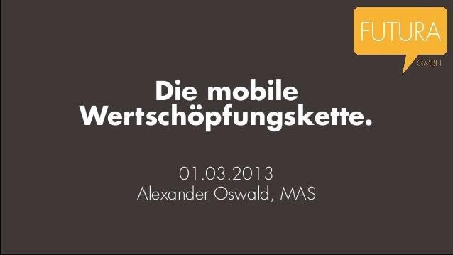 Die mobileWertschöpfungskette.        01.03.2013   Alexander Oswald, MAS