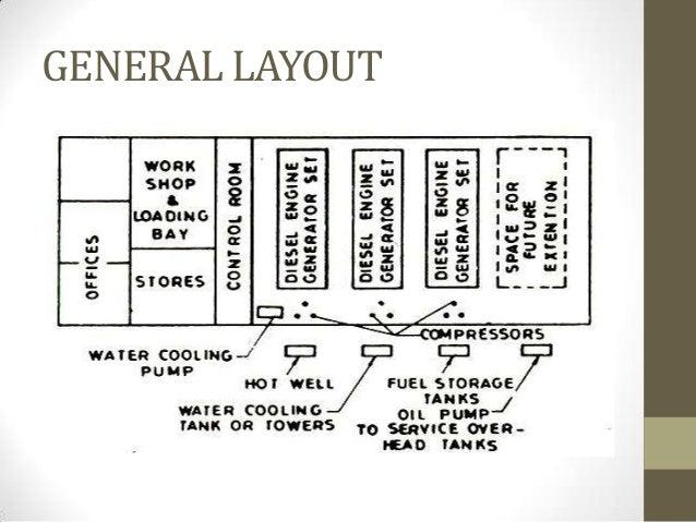 diesel engine power plant pdf