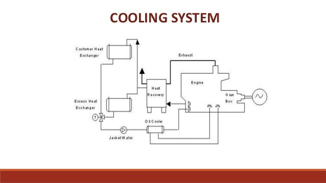 volvo sel engine fuel system diagram engine cooling system