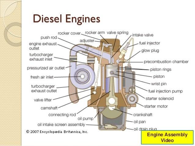 Compressed Air Car >> Diesel engine