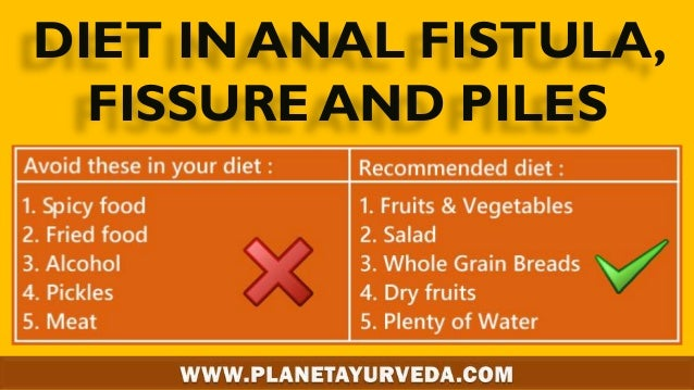 DIET IN ANAL FISTULA, FISSURE AND PILES