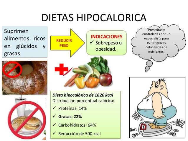 Dieta Endocrino Metabólica