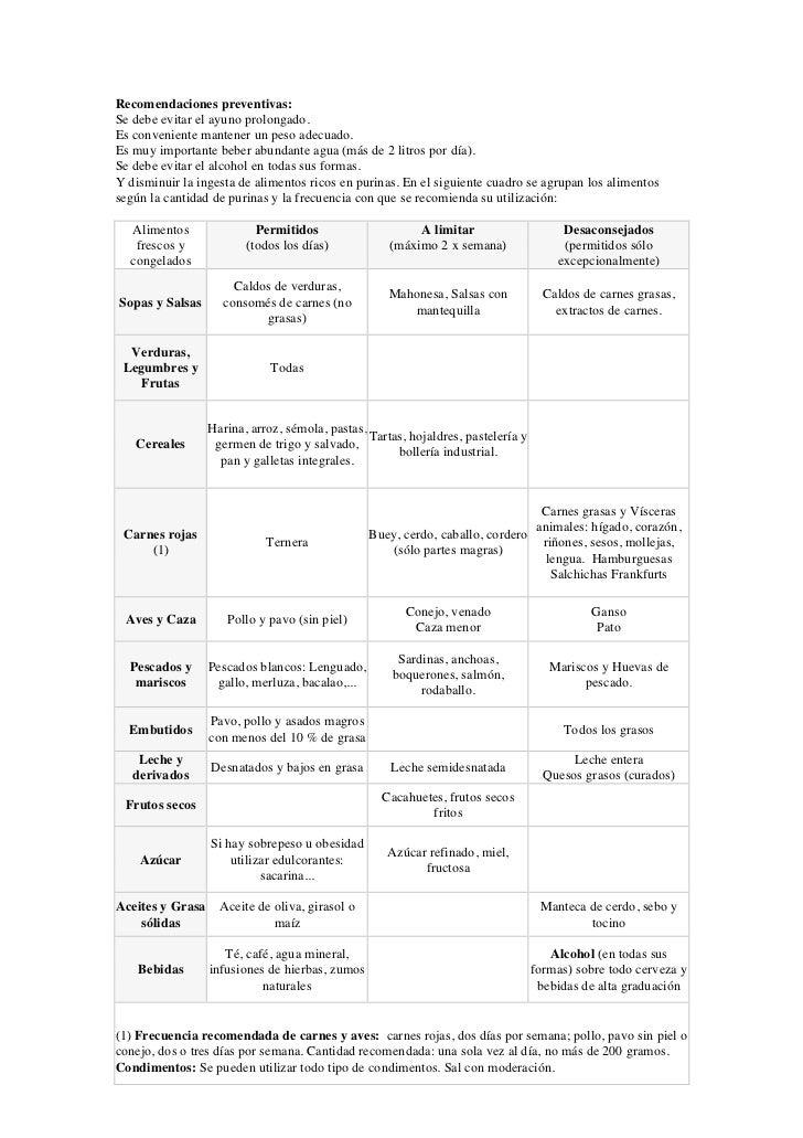 como eliminar el acido urico alimentos recomendados para bajar el acido urico jugos para regular el acido urico