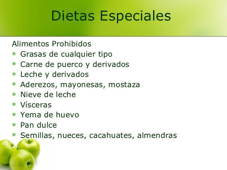 Dietoterapia (Dietas De Hospital)