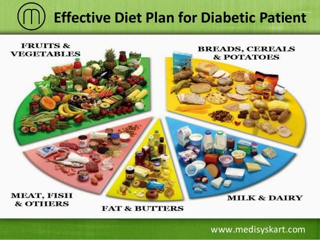 Diabetes and diet and plan