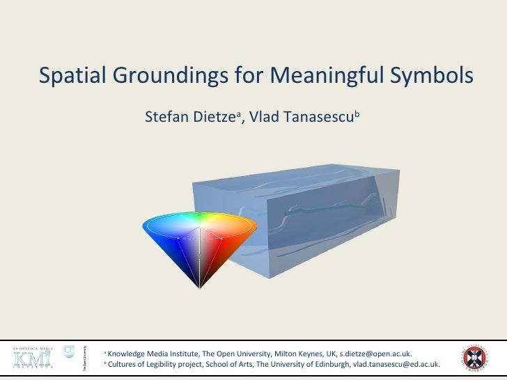 Spatial Groundings for Meaningful Symbols Stefan Dietze a , Vlad Tanasescu b a  Knowledge Media Institute, The Open Univer...