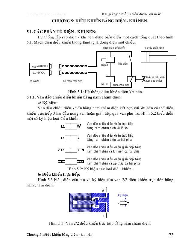 """http://www.ebook.edu.vn Baøi giaûng: """"Ñieàu khieån ñieän- khí neùn"""" Chöông 5: Ñieàu khieån baèng ñieän - khí neùn. 72 CHÖÔ..."""