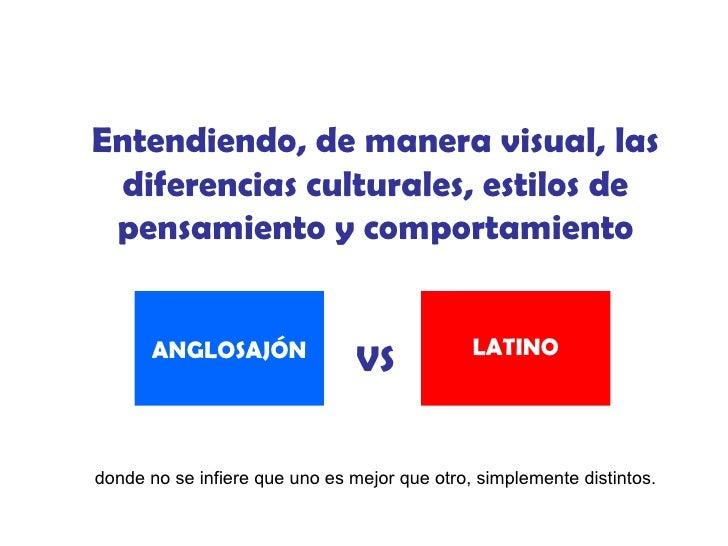 Entendiendo, de manera visual, las diferencias culturales, estilos de pensamiento y comportamiento ANGLOSAJÓN LATINO VS do...