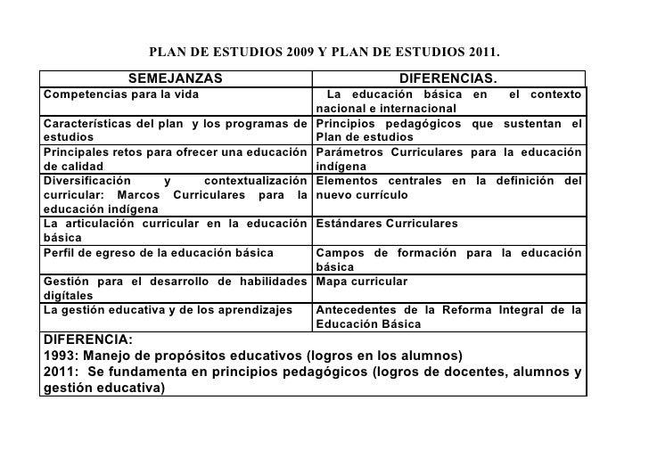 PLAN DE ESTUDIOS 2009 Y PLAN DE ESTUDIOS 2011.             SEMEJANZAS                                  DIFERENCIAS.Compete...