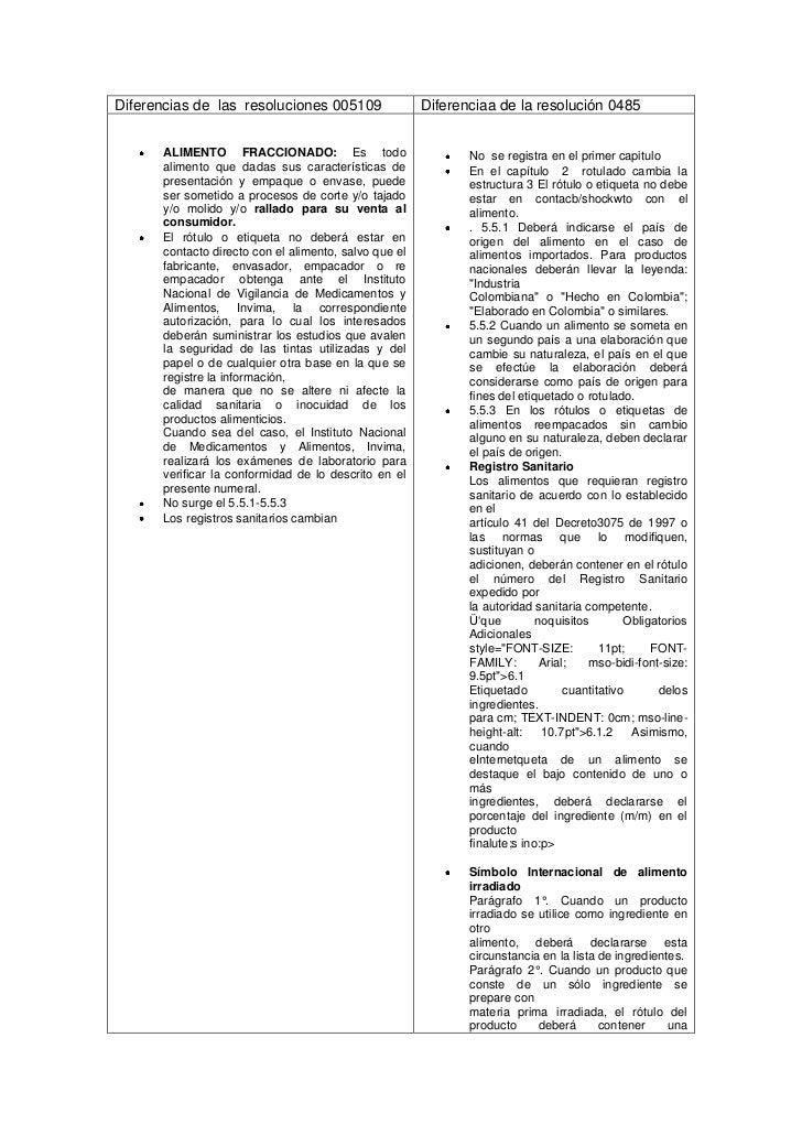 Diferencias de  las  resoluciones 005109Diferenciaa de la resolución 0485ALIMENTO FRACCIONADO: Es todo alimento que dadas ...
