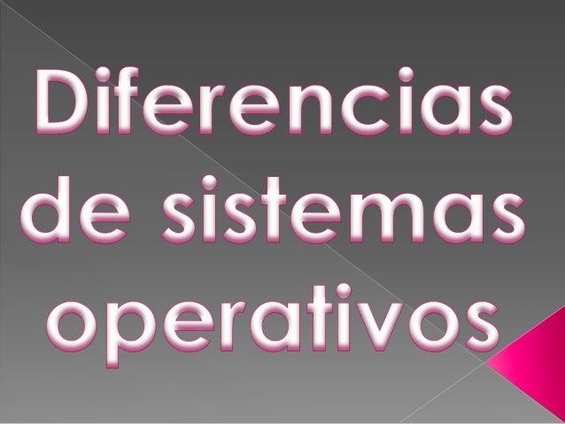 Ventajas Mayor colección deaplicaciones Muchos juegoscompatibles solocon windows Mas utilizadoDesventajas Propenso a v...