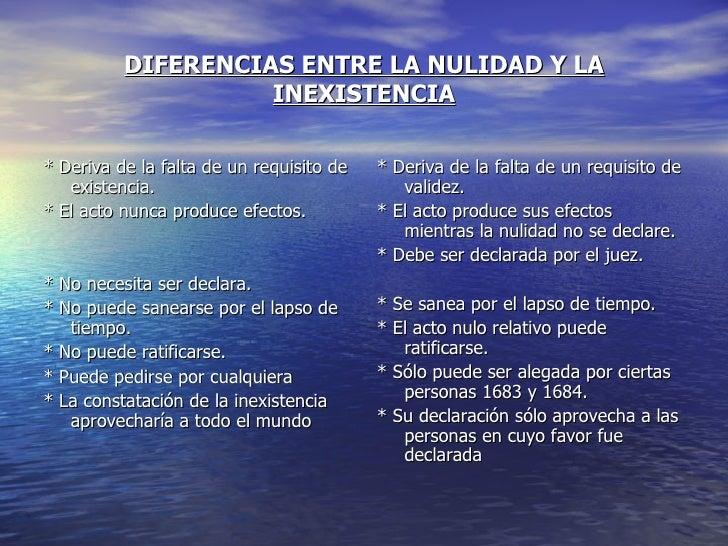 DIFERENCIAS ENTRE LA NULIDAD Y LA INEXISTENCIA <ul><li>* Deriva de la falta de un requisito de existencia. </li></ul><ul><...