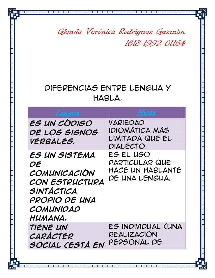 Glenda Verónica Rodríguez Guzmán <br />1618-1992-01164<br />Diferencias entre lengua y habla.<br />LenguaHablaEs un código...