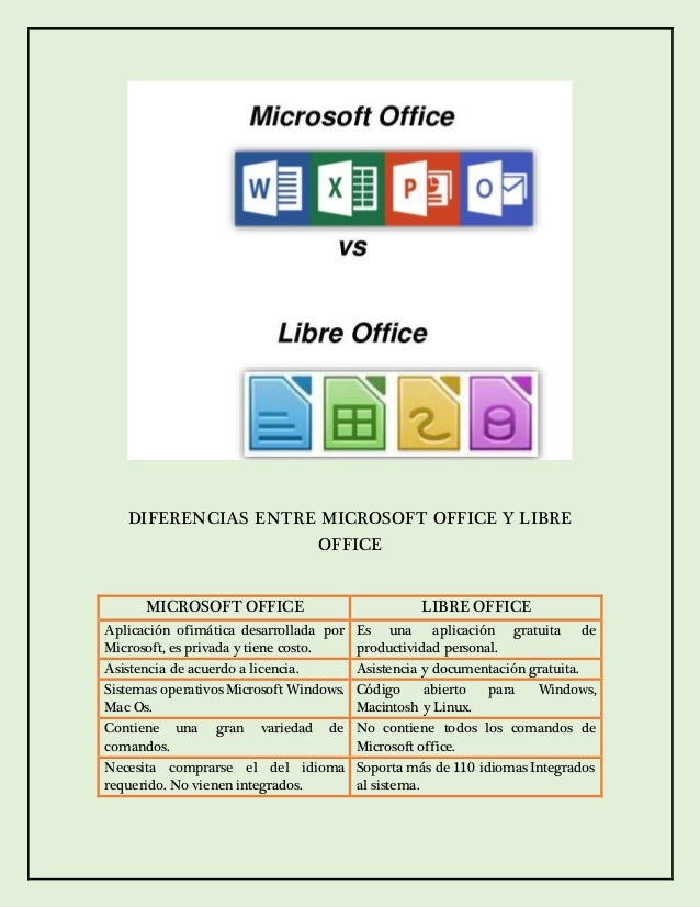 Microsoft office office - Open office vs office libre ...