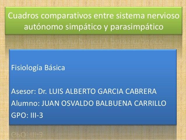 Cuadros comparativos entre sistema nervioso   autónomo simpático y parasimpáticoFisiología BásicaAsesor: Dr. LUIS ALBERTO ...