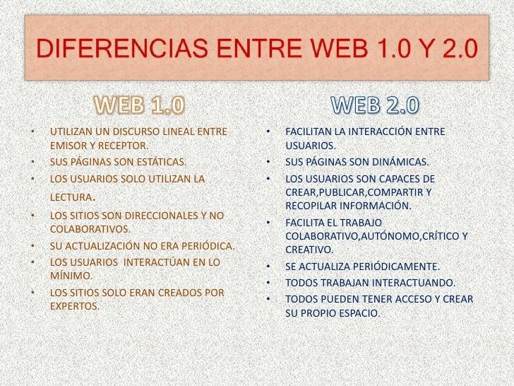 Diferencias entre web 1 y web 2 for Diferencia entre yeso y escayola