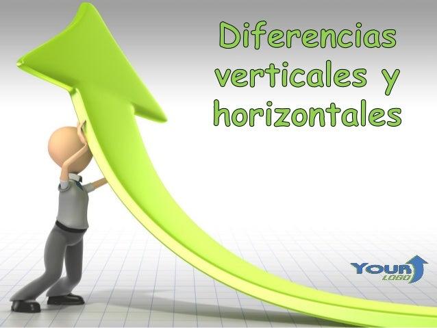 Copyright 2009  2  Items  Organización  Organización tradicional y nueva organización  1  2  3  Organización horizontal y ...