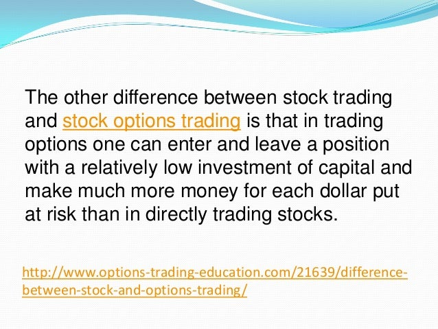 Tradestation option commissions